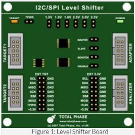 크기변환_Level Shifter Board.PNG