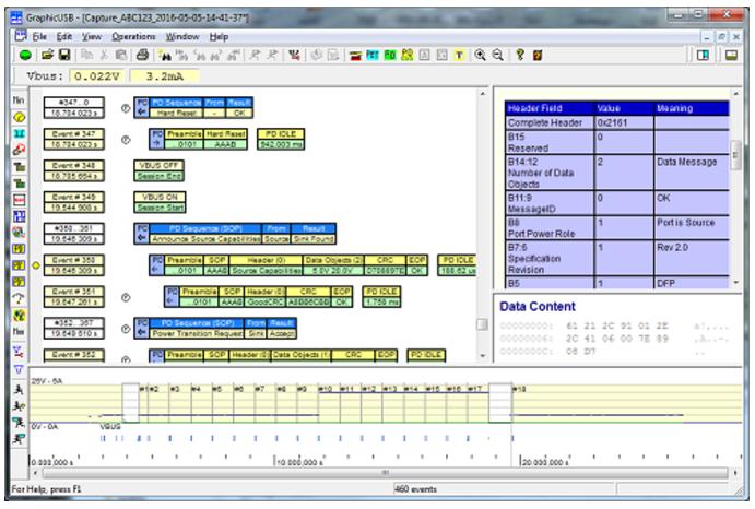 USB-PDT Analyze.PNG