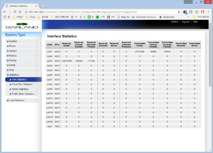 Port Statistics.png