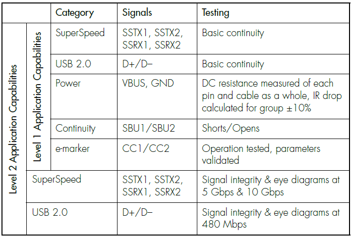 advanced_cable_tester_table.PNG