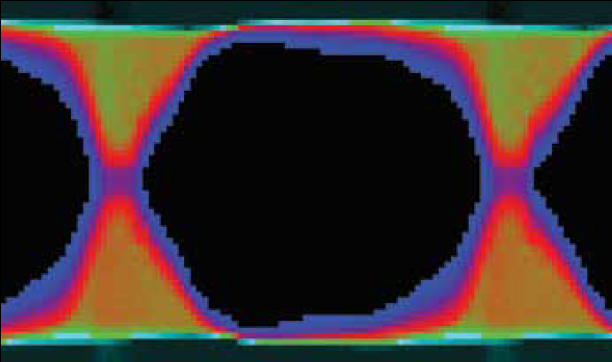 advanced_cable_tester_eye.PNG