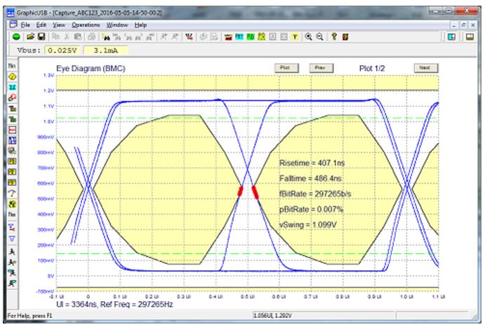 USB-PDT Eye Diagram.PNG