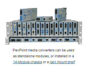 FelxPoint Unmanaged media Converter.PNG